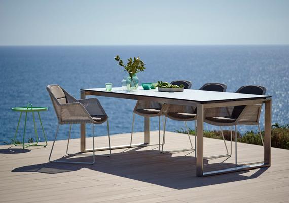 HPL Tables